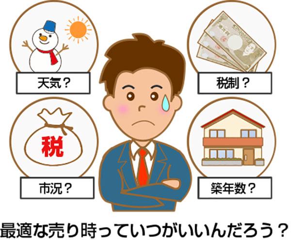 不動産を売却する最適な時期とタイミングとはのイメージ