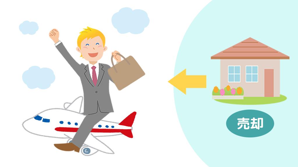 外国人(非居住者)が不動産を売却した際の税金のイメージ