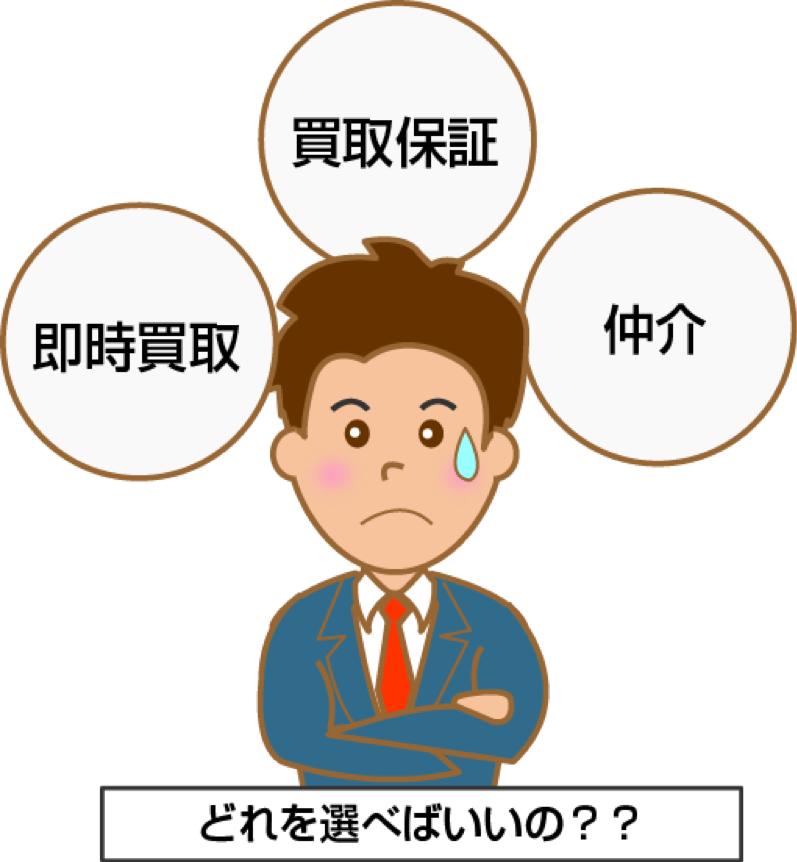 不動産売却の【買取】のデメリットとメリットを徹底解説のイメージ