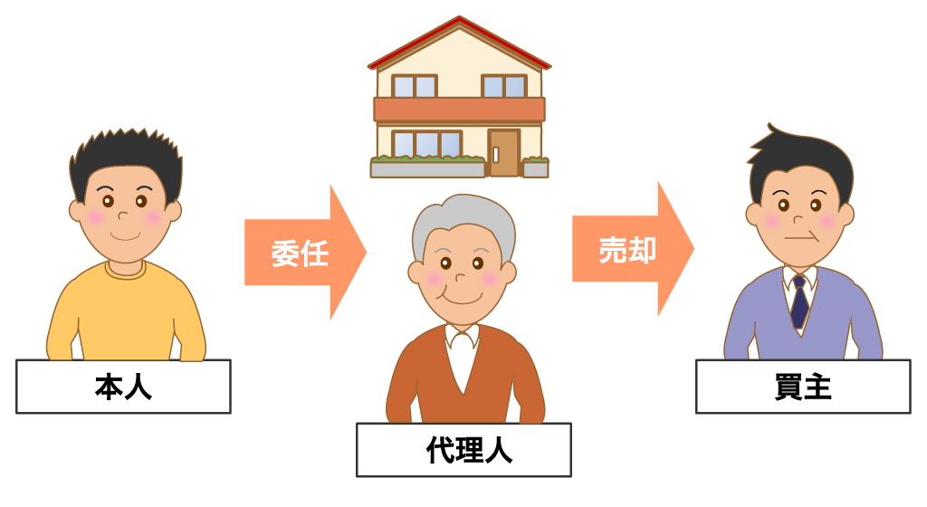 不動産売却での委任状の雛形と必要書類、注意点を徹底解説のイメージ