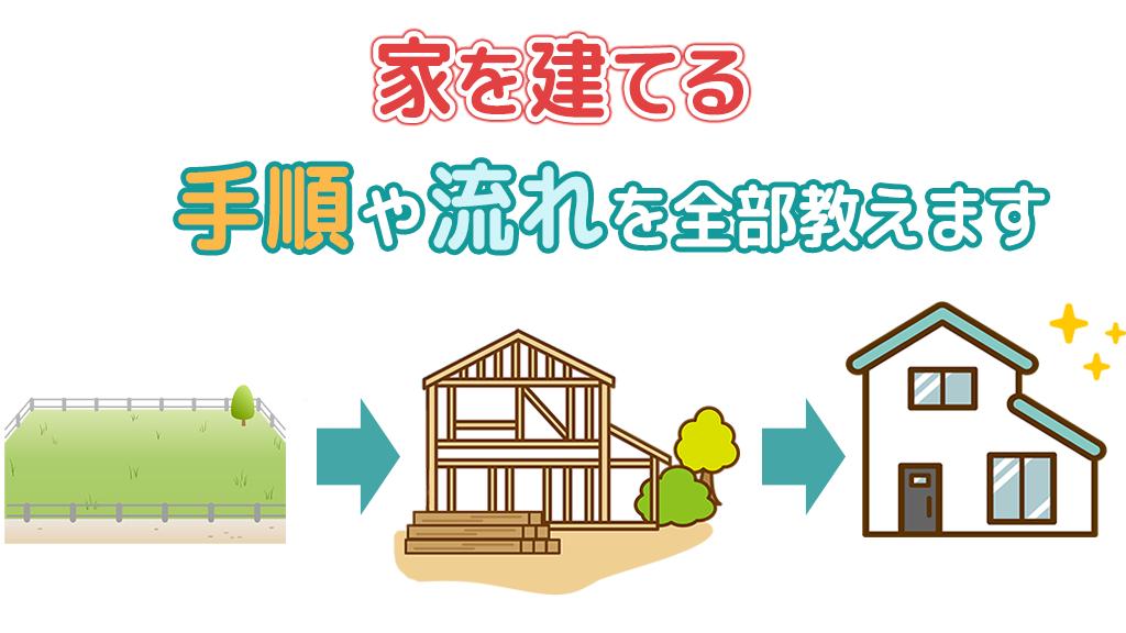 家を建てる手順や流れを全部教えます!資金計画から入居まで徹底解説のイメージ