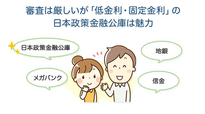 審査は厳しいが「低金利・固定金利」の日本政策金融公庫は魅力