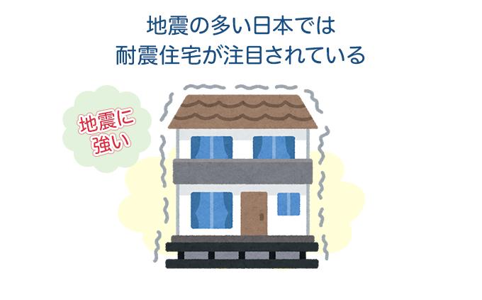 地震の多い日本では耐震住宅が注目されている