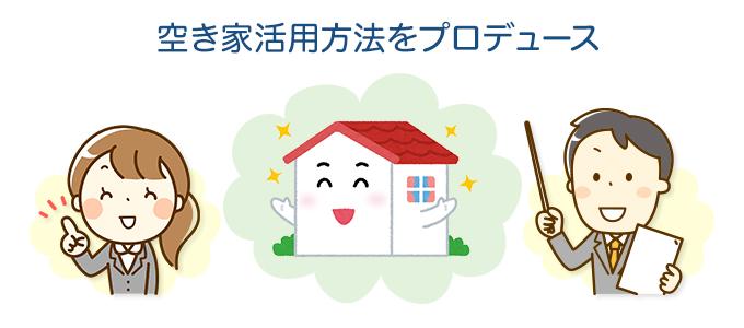 空き家活用方法をプロデュース