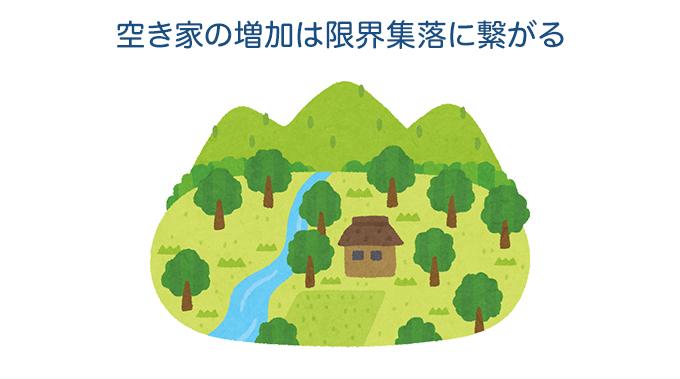 空き家の増加は限界集落に繋がる