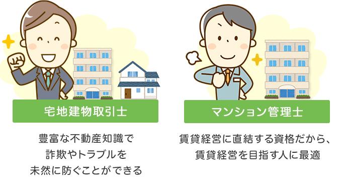 直結する資格は宅地建物取引士とマンション管理士