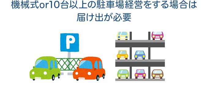 【事例3:駐車場】