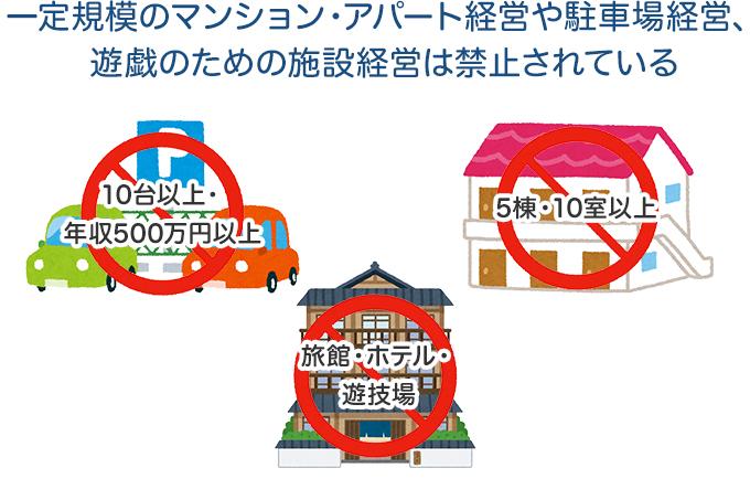 一定規模のマンション・アパート経営や駐車場経営、遊戯のための施設経営は禁止されている