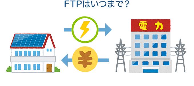 FTPはいつまで?