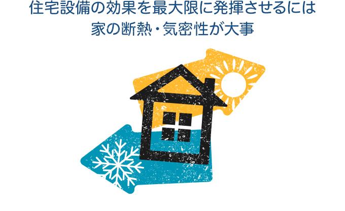 住宅設備の効果を最大限に発揮させるには家の断熱・気密性が大事