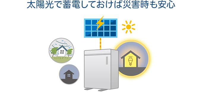 太陽光で蓄電しておけば災害時も安心