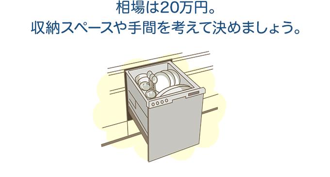 相場は20万円。収納スペースや手間を考えて決めましょう。
