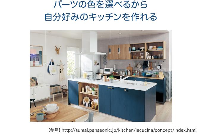 パーツの色を選べるから自分好みのキッチンを作れる