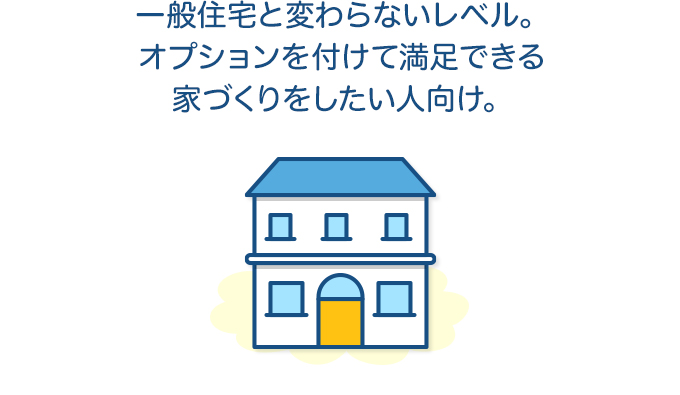 一般住宅と変わらないレベル。オプションを付けて満足できる家づくりをしたい人向け。