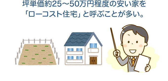 坪単価約30~50万円程度の安い家を「ローコスト住宅」と呼ぶことが多い。