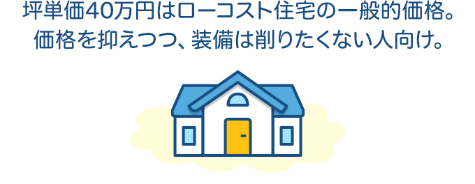 坪単価40万円はローコスト住宅の一般的価格。価格を抑えつつ、装備は削りたくない人向け。