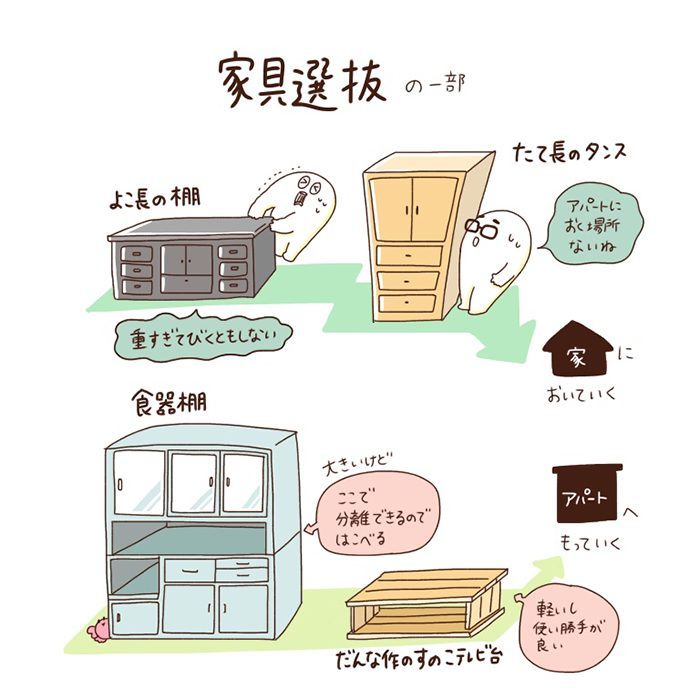 一軒家からアパートへの引越しで選んだ家具のイメージ