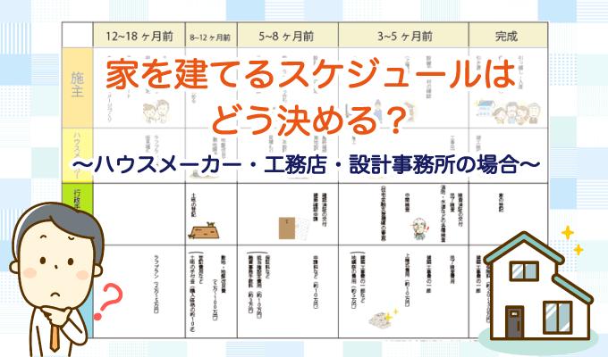 【保存版・画像あり】家を建てるスケジュールは時期やメーカーによって異なる!のイメージ
